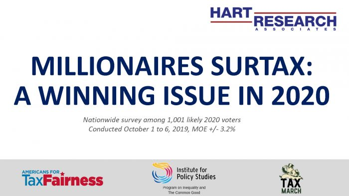 PPT Hart ATF Taxes Winning Issue (Nov 7 Presser - Surtax) E-12697 Short Form_Page_1